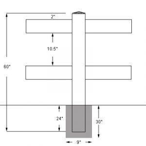 2 rail fence profile