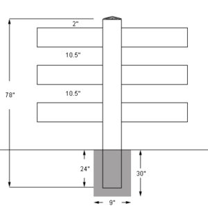 3 rail fence profile